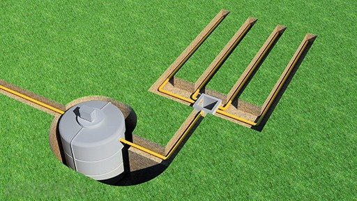 wastewater treatment systems | septic tank inspection  | septic tank installation